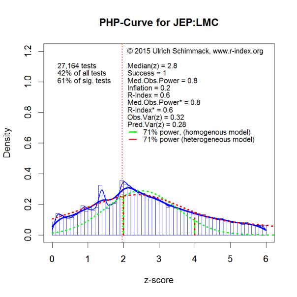 PHP-Curve JEP.LMC