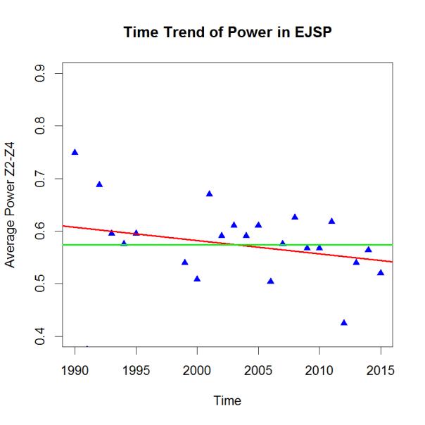 PHP-Trend EJSP