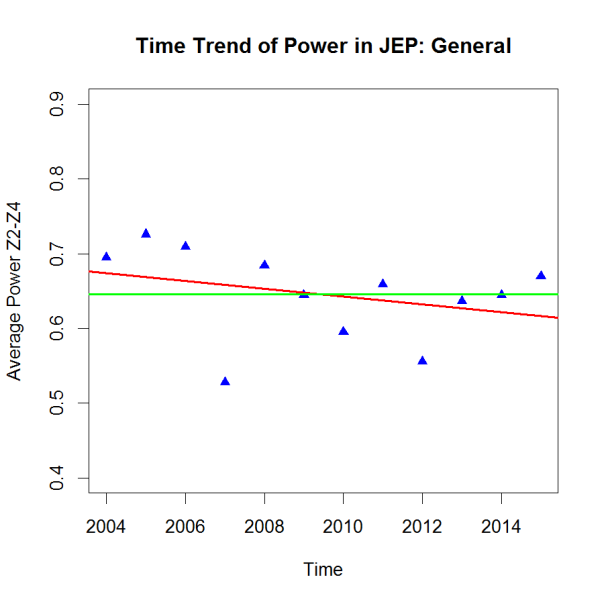 PHP-Trend JEP.G