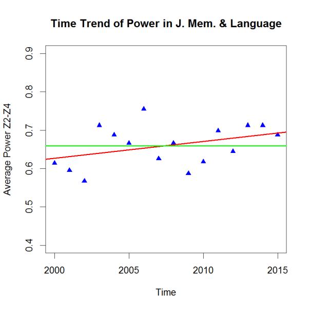 PHP-Trend JML