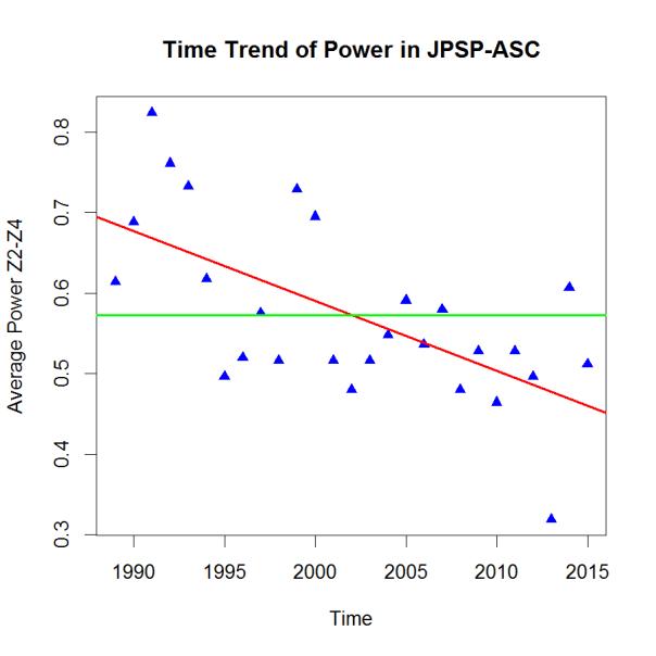 PHP-Trend JPSP-ASC