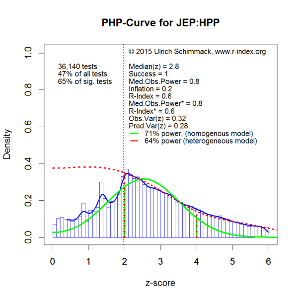 PHP-Curve JEP-HPP