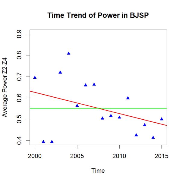 PHP-Trend BJSP