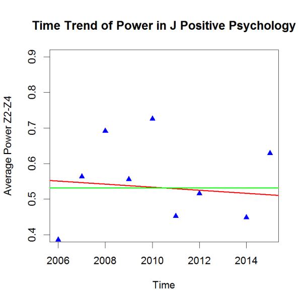 PHP-Trend JPosPsy