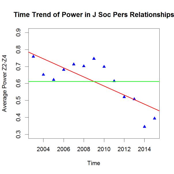 PHP-Trend JSPR