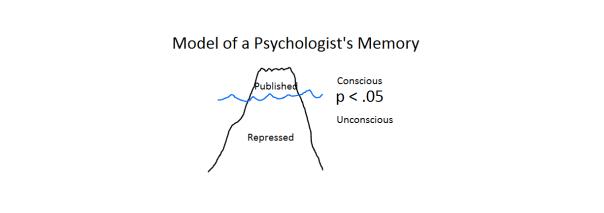 RepressionPsychologist2