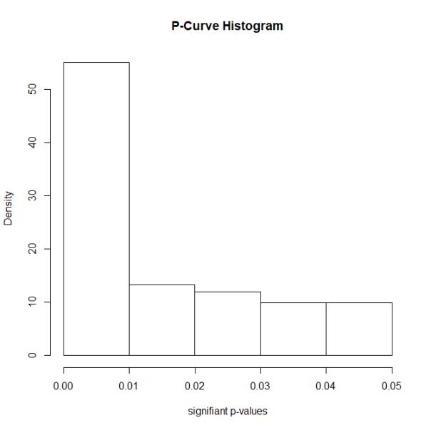 p.curve.motyl