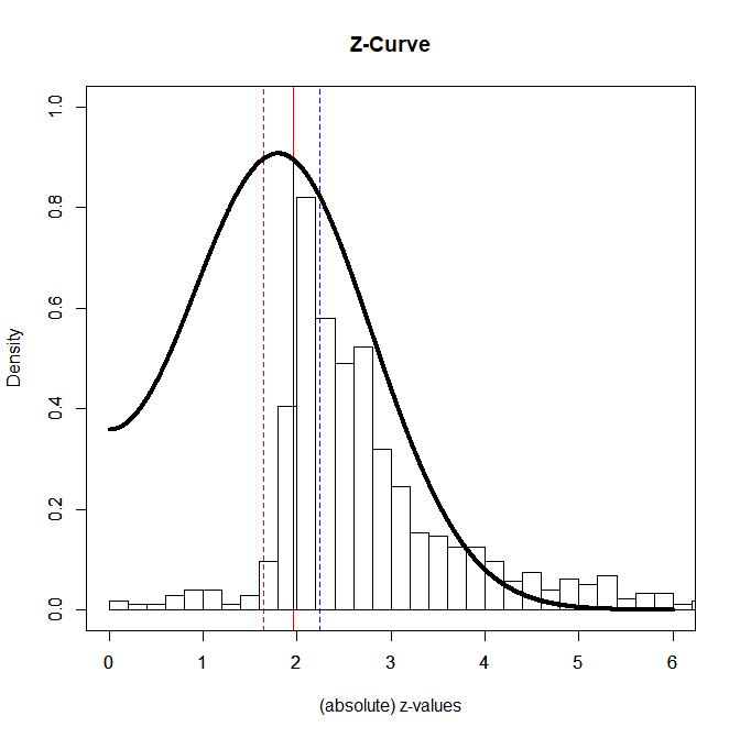 z.curve.plot4.png